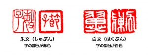 印影例 朱文と白文